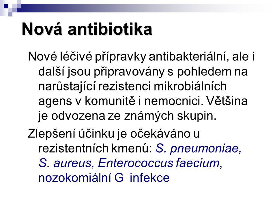 Nová antibiotika