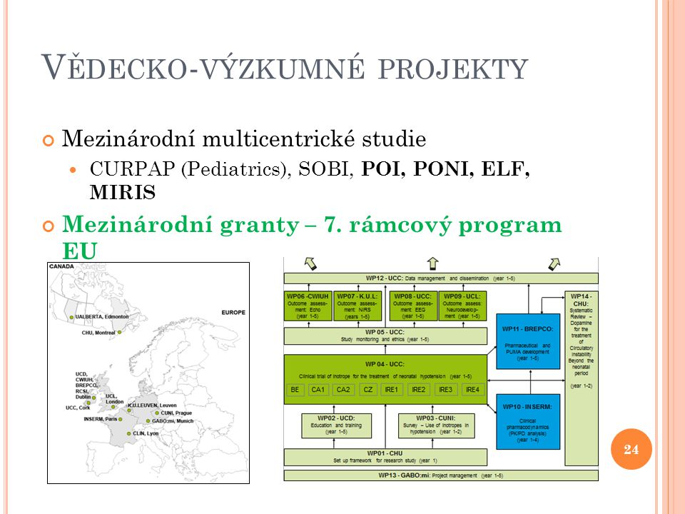 Vědecko-výzkumné projekty