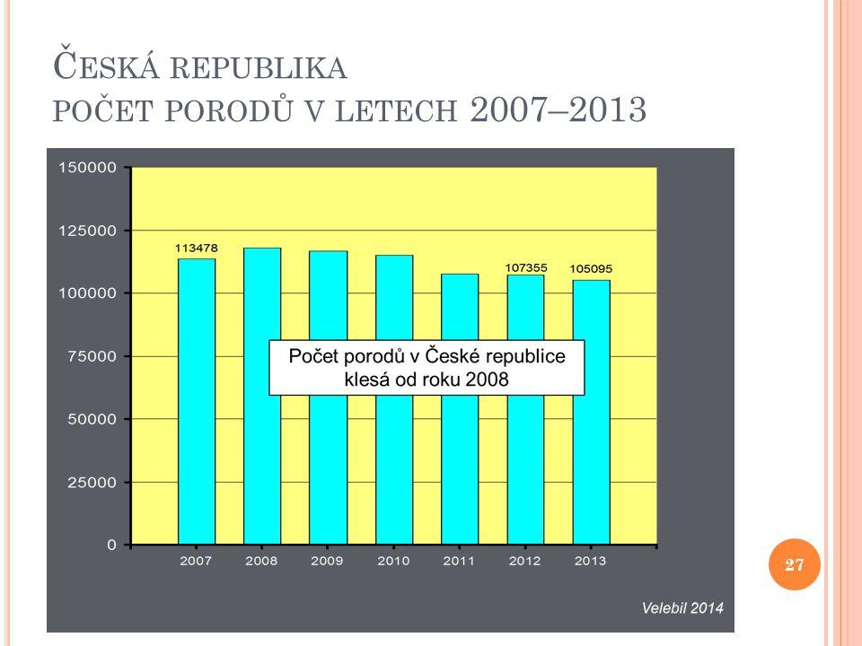 Česká republika počet porodů v letech 2007–2013
