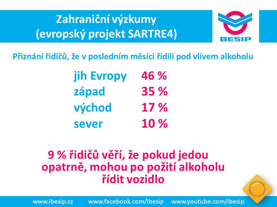 Zahraniční výzkumy (evropský projekt SARTRE4)
