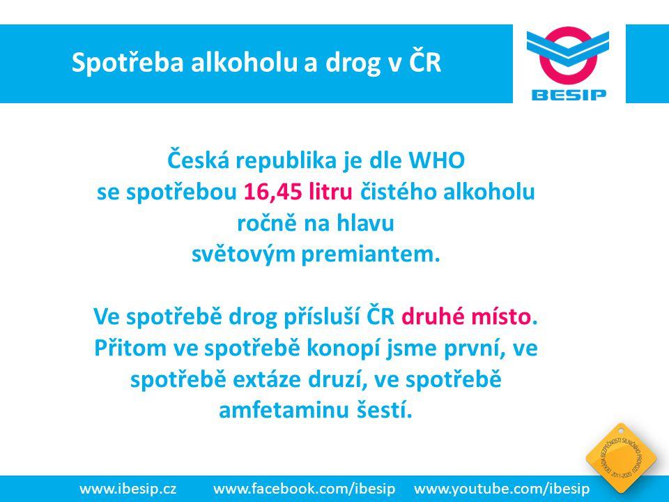 BESIP v ČR - realita Spotřeba alkoholu a drog v ČR