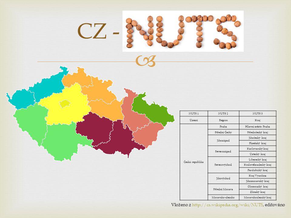 Vloženo z http://cs.wikipedia.org/wiki/NUTS, editováno