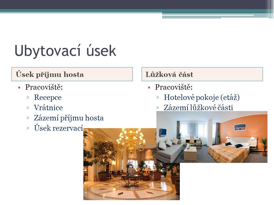 Ubytovací úsek Pracoviště: Recepce Vrátnice Zázemí příjmu hosta