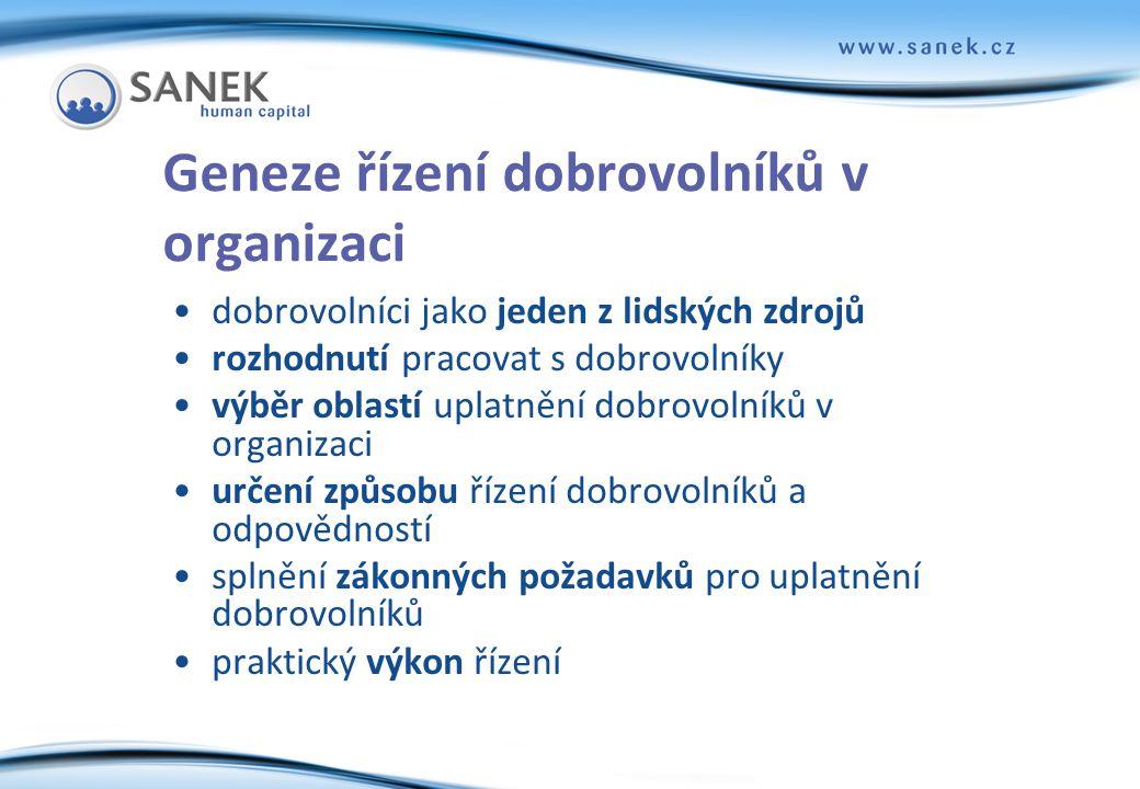 Geneze řízení dobrovolníků v organizaci
