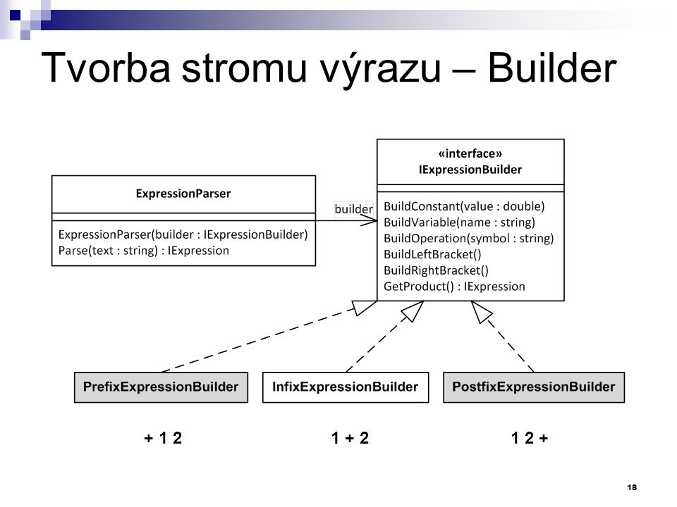 Tvorba stromu výrazu – Builder