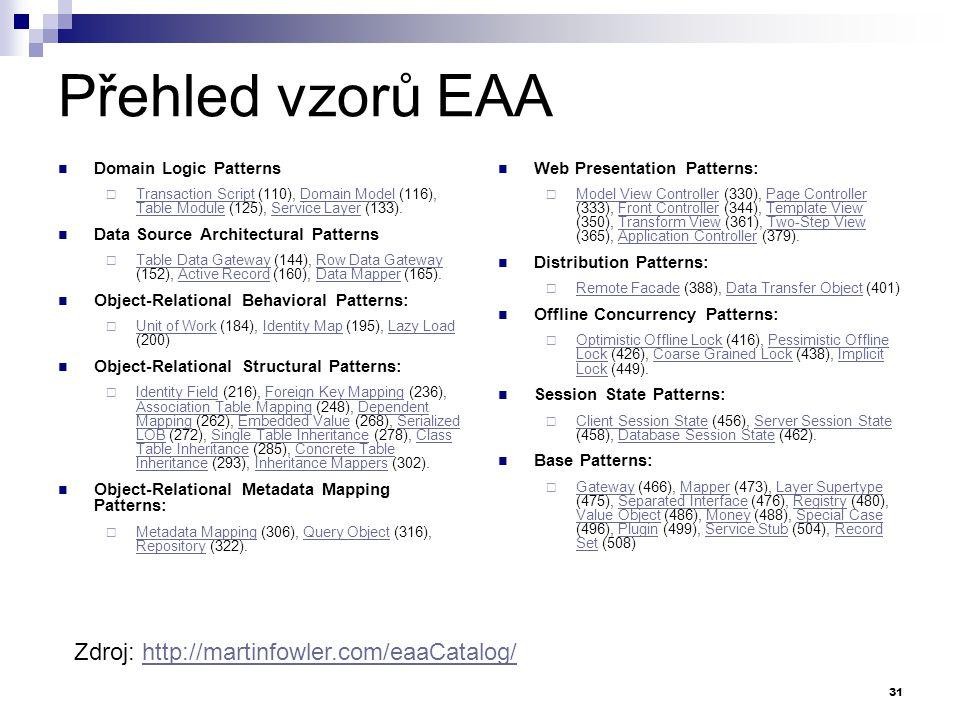 Přehled vzorů EAA Zdroj: http://martinfowler.com/eaaCatalog/