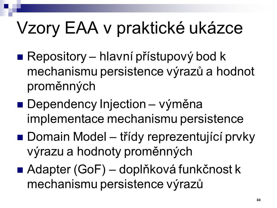 Vzory EAA v praktické ukázce