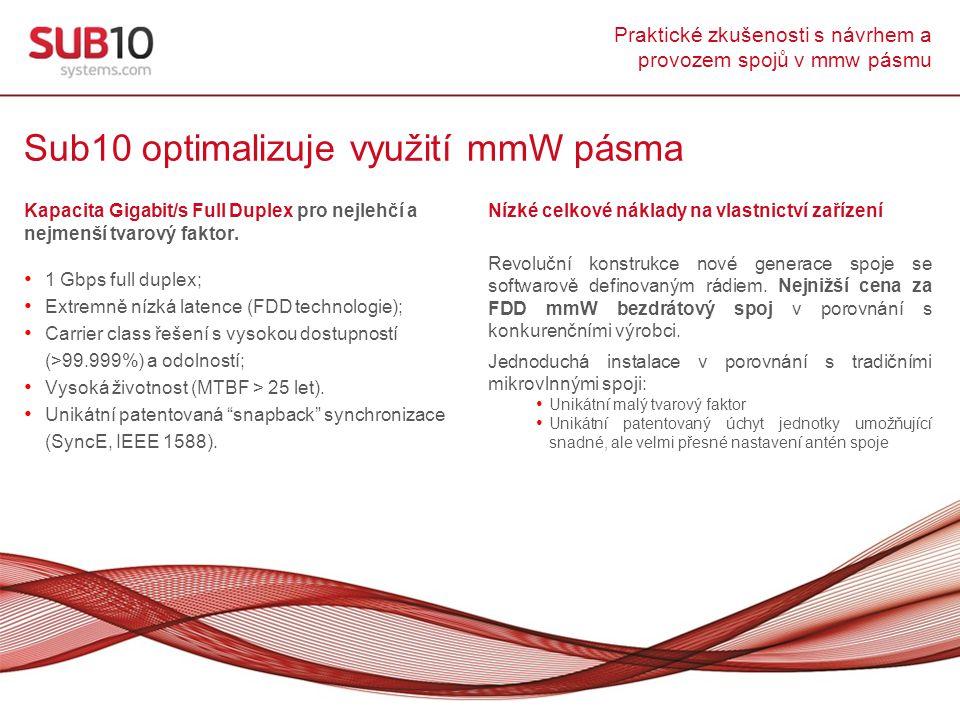 Sub10 optimalizuje využití mmW pásma