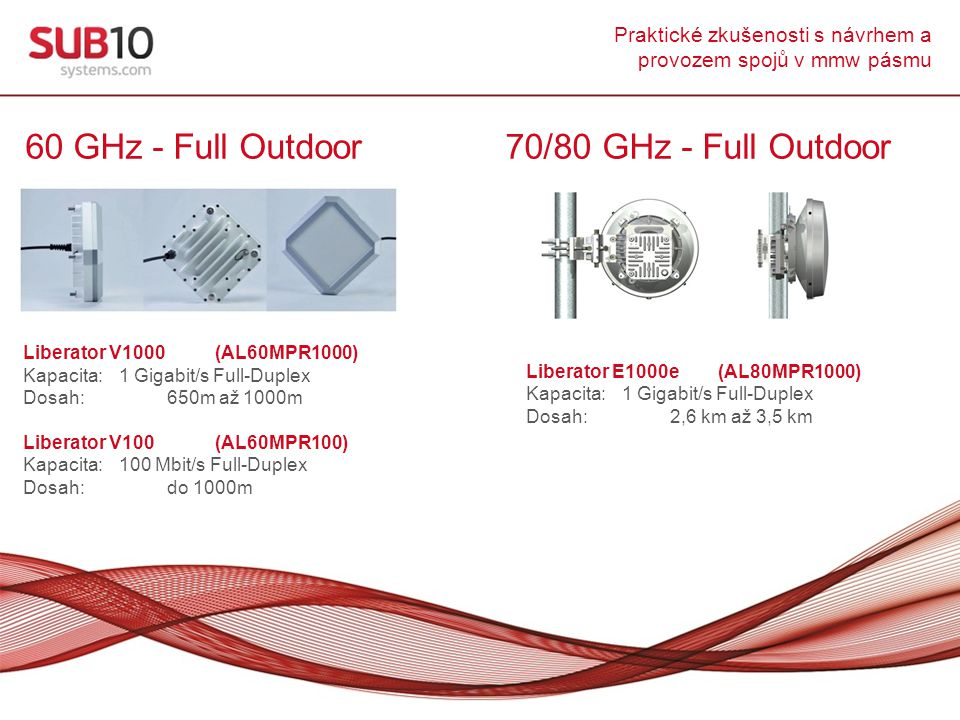 60 GHz - Full Outdoor 70/80 GHz - Full Outdoor