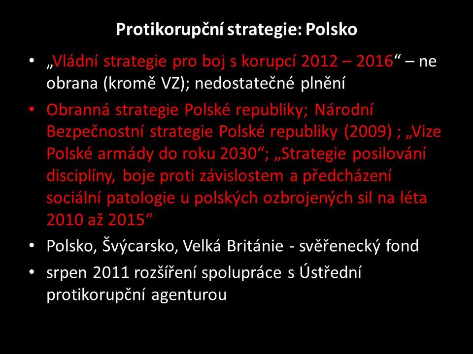 Protikorupční strategie: Polsko