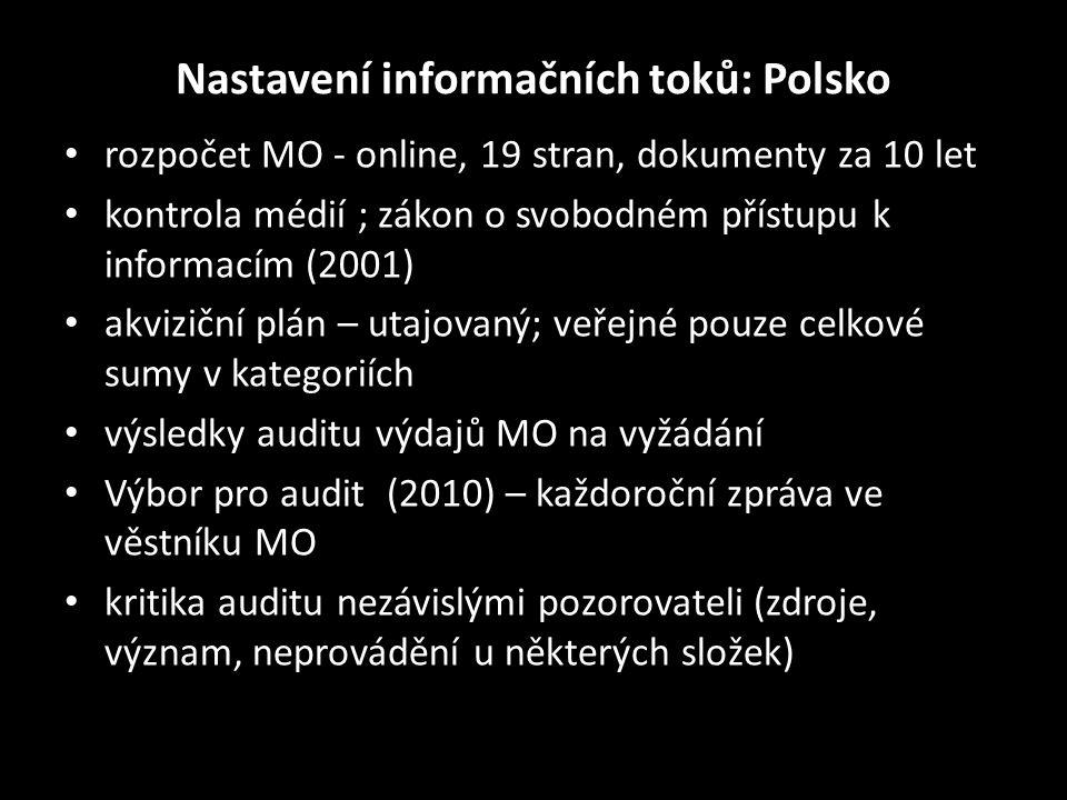Nastavení informačních toků: Polsko