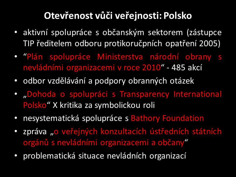 Otevřenost vůči veřejnosti: Polsko