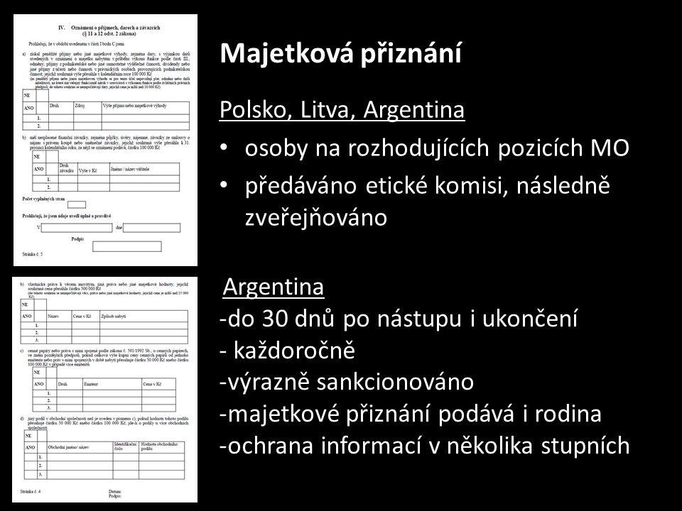 Majetková přiznání Polsko, Litva, Argentina