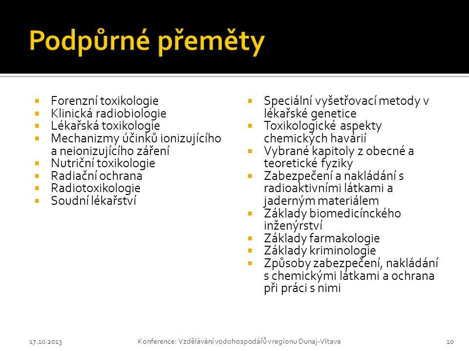 Podpůrné přeměty Forenzní toxikologie Klinická radiobiologie