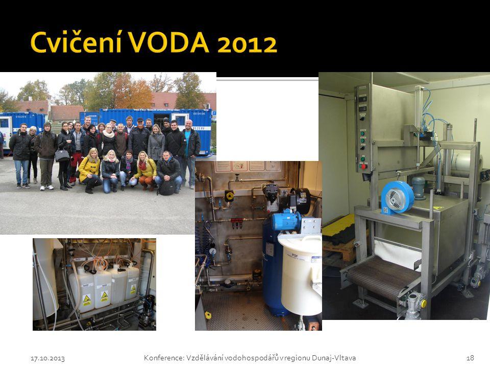 Cvičení VODA 2012 17.10.2013 Konference: Vzdělávání vodohospodářů v regionu Dunaj-Vltava