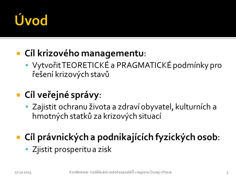 Úvod Cíl krizového managementu: Cíl veřejné správy: