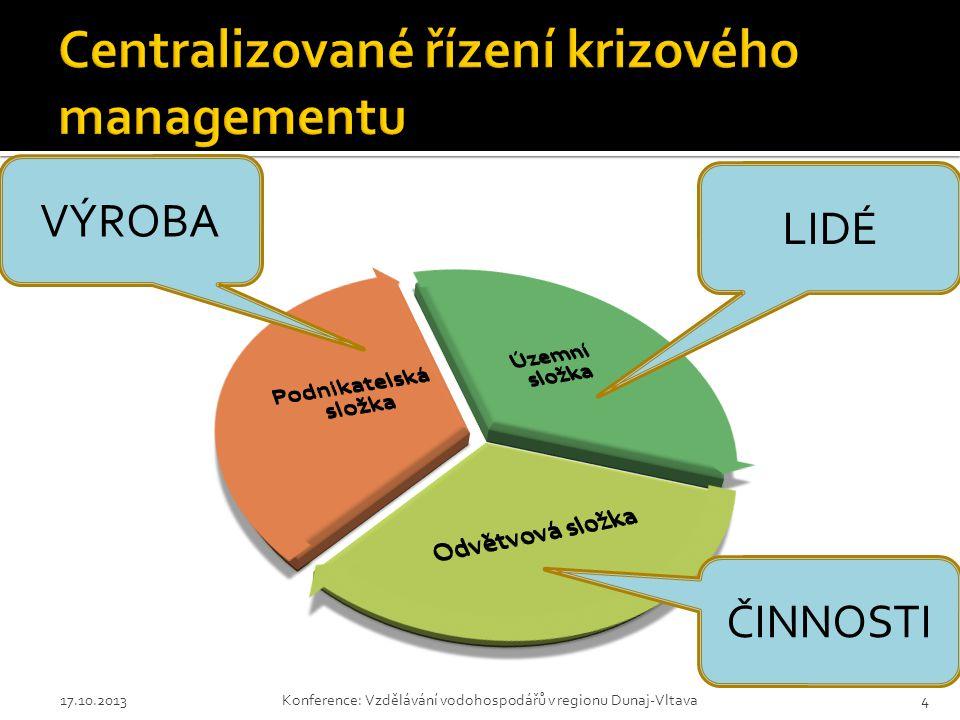 Centralizované řízení krizového managementu