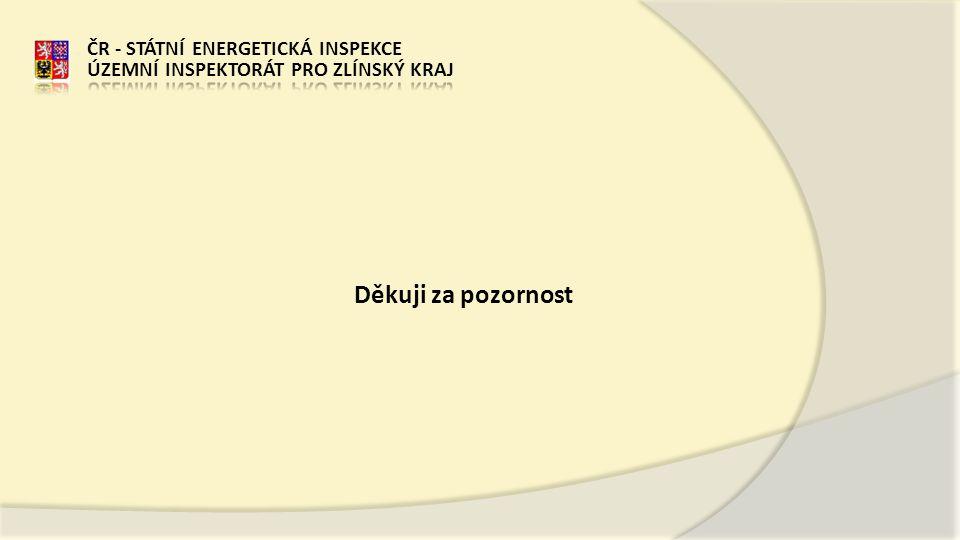 Děkuji za pozornost ČR - STÁTNÍ ENERGETICKÁ INSPEKCE