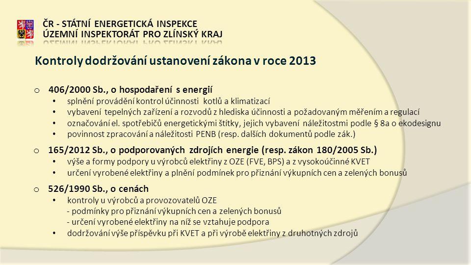 Kontroly dodržování ustanovení zákona v roce 2013
