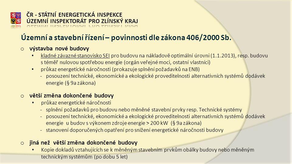 Územní a stavební řízení – povinnosti dle zákona 406/2000 Sb.