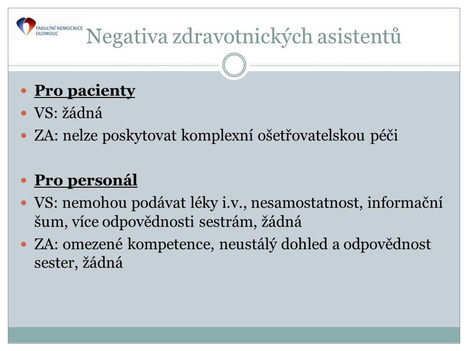 Negativa zdravotnických asistentů