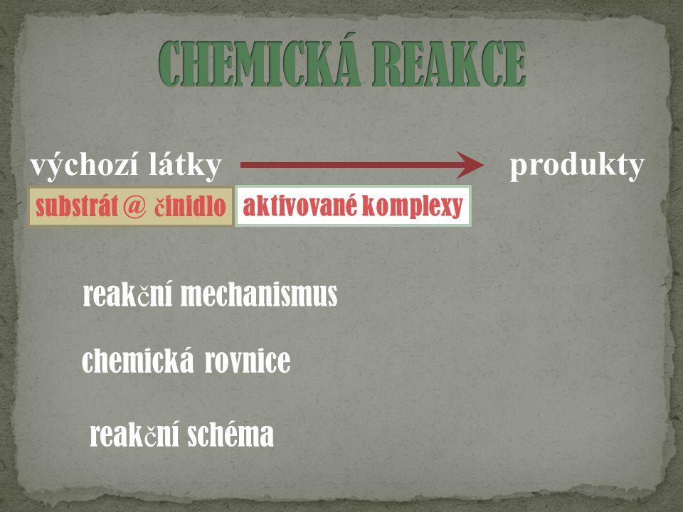 CHEMICKÁ REAKCE výchozí látky produkty meziprodukty