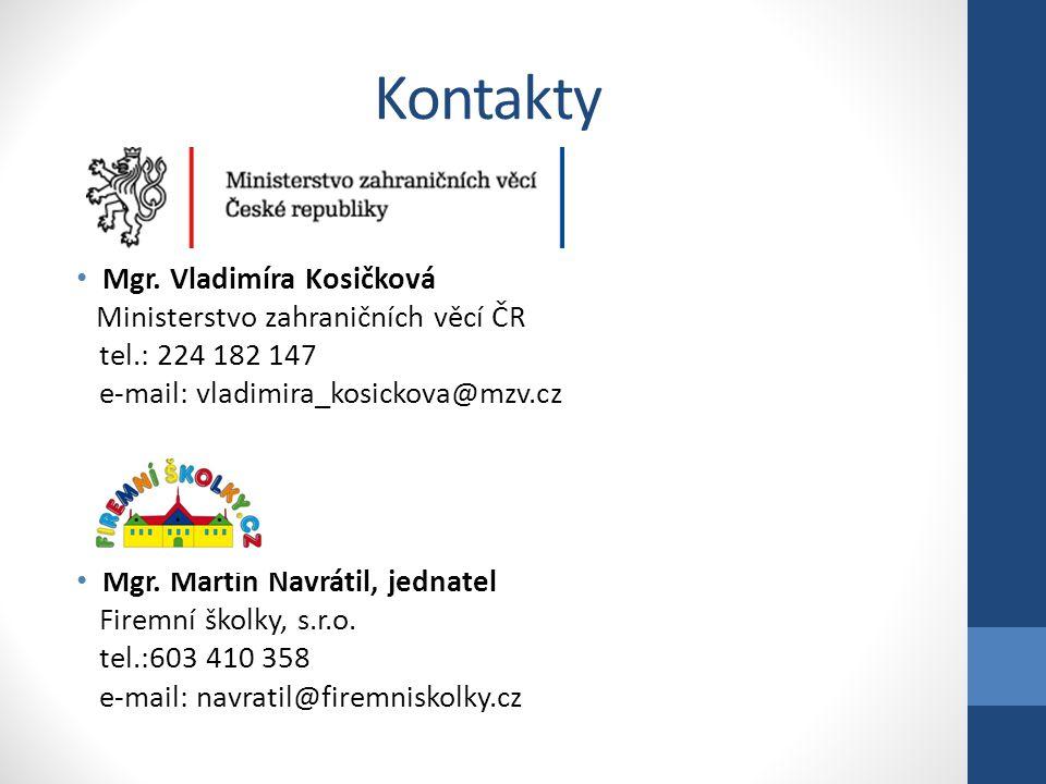 Kontakty Mgr. Vladimíra Kosičková tel.: 224 182 147