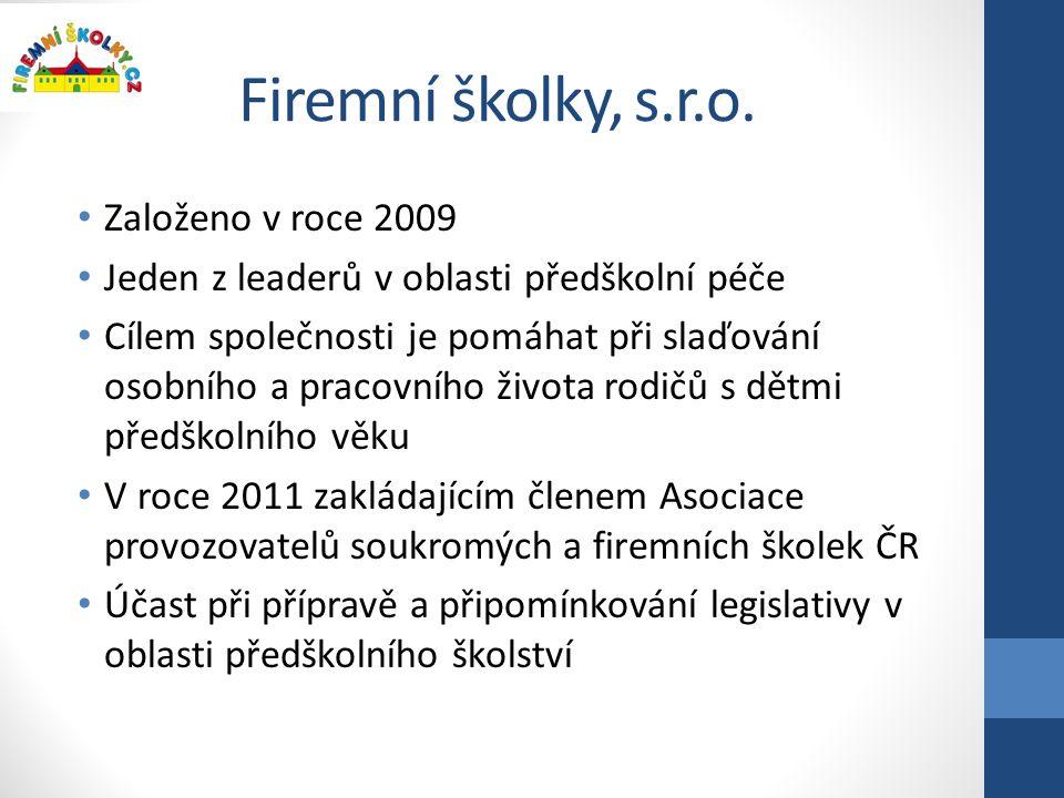 Firemní školky, s.r.o. Založeno v roce 2009