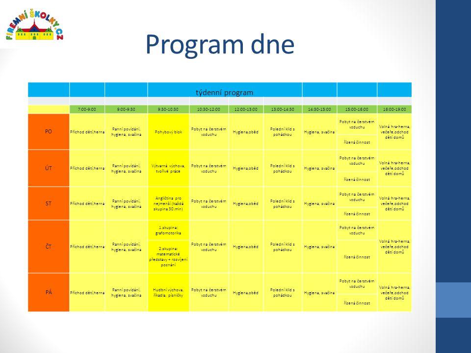 Program dne týdenní program PO ÚT ST ČT PÁ 7:00-9:00 9:00-9:30