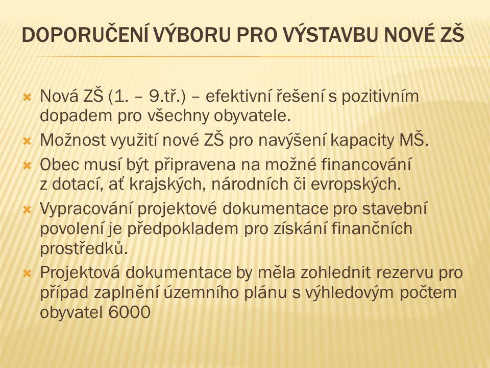 Doporučení výboru pro výstavbu nové ZŠ