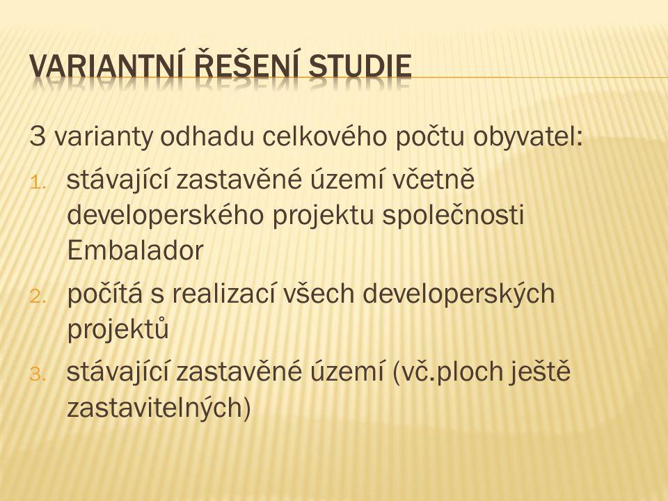 Variantní řešení studie