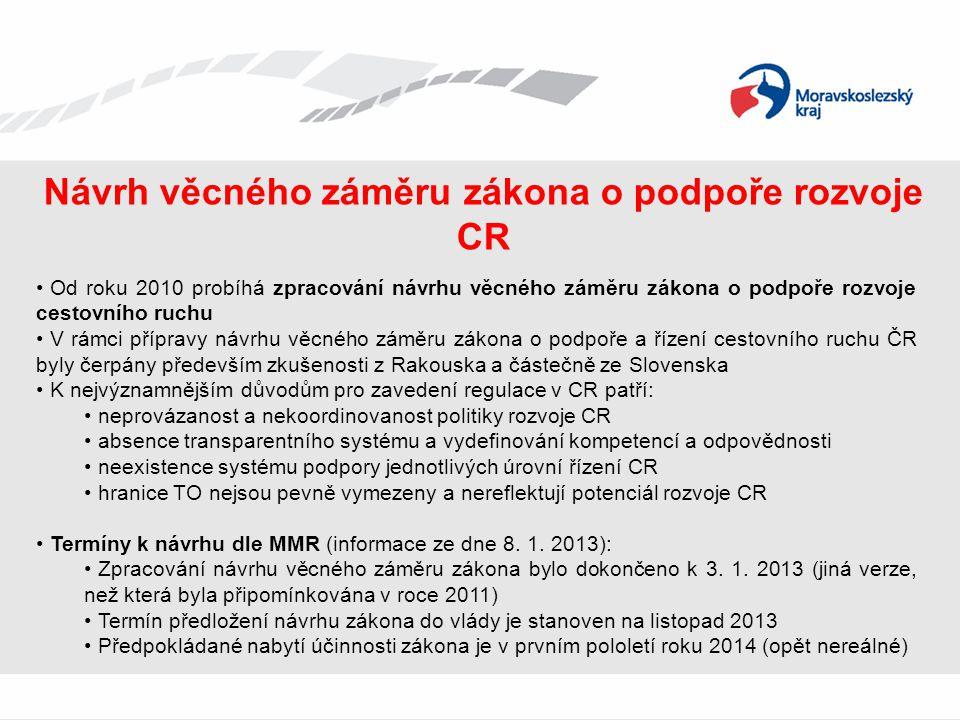 Návrh věcného záměru zákona o podpoře rozvoje CR
