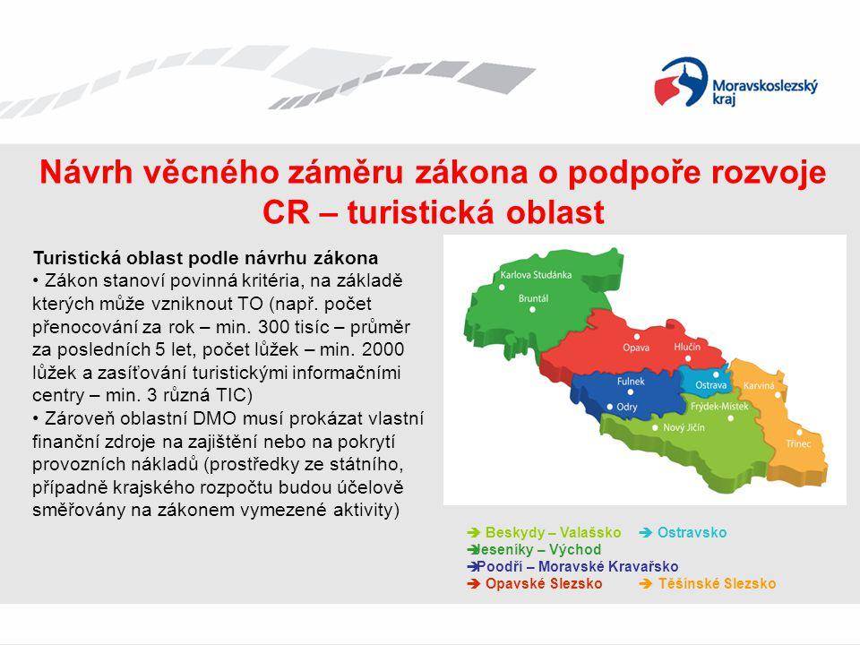 Návrh věcného záměru zákona o podpoře rozvoje CR – turistická oblast