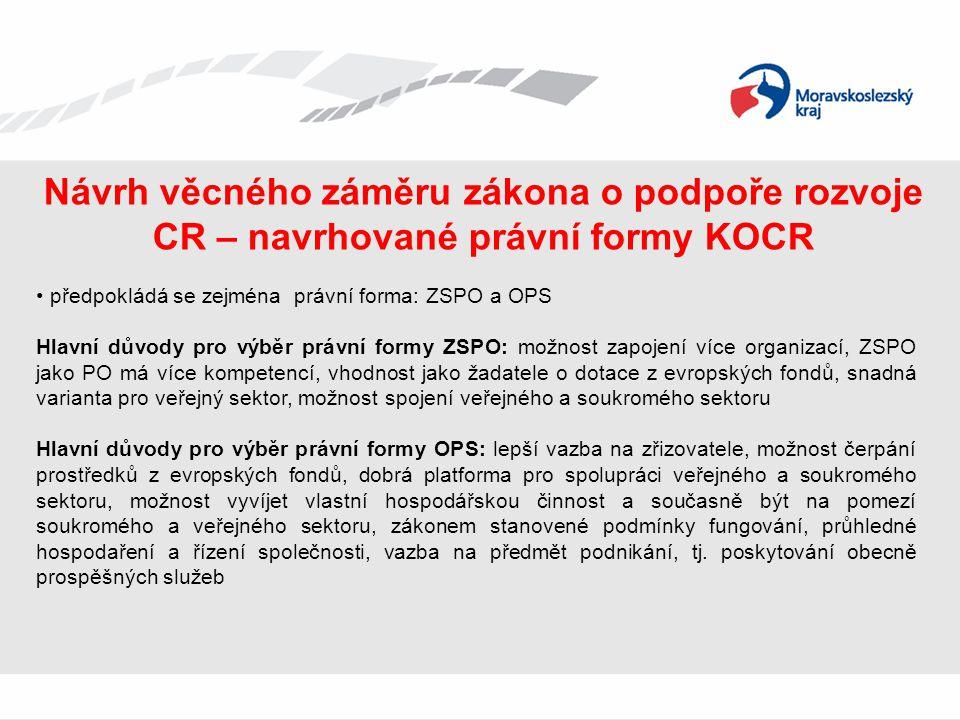 Návrh věcného záměru zákona o podpoře rozvoje CR – navrhované právní formy KOCR