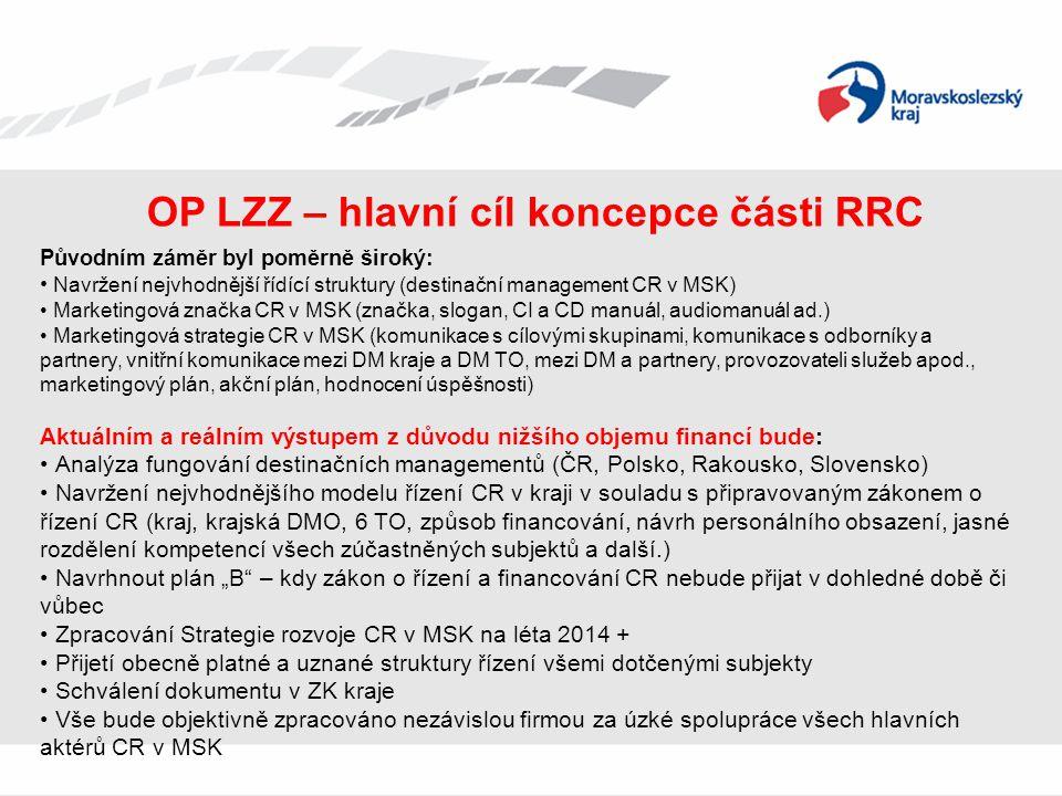 OP LZZ – hlavní cíl koncepce části RRC