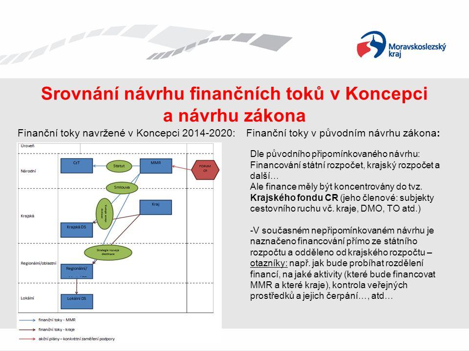 Srovnání návrhu finančních toků v Koncepci a návrhu zákona