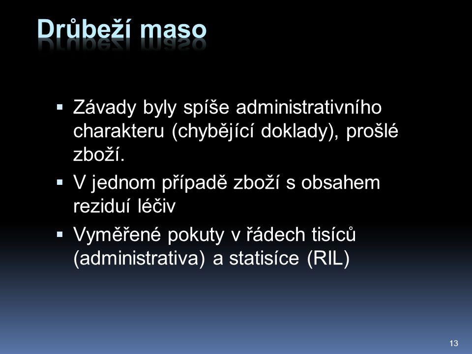 Drůbeží maso Závady byly spíše administrativního charakteru (chybějící doklady), prošlé zboží. V jednom případě zboží s obsahem reziduí léčiv.