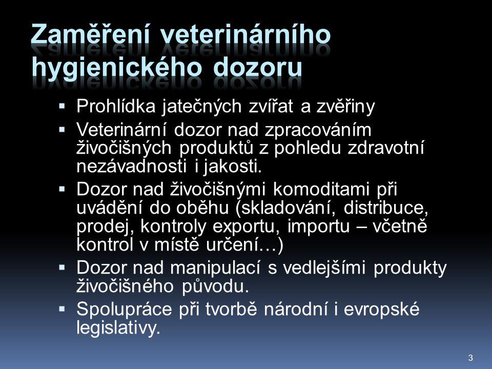 Zaměření veterinárního hygienického dozoru