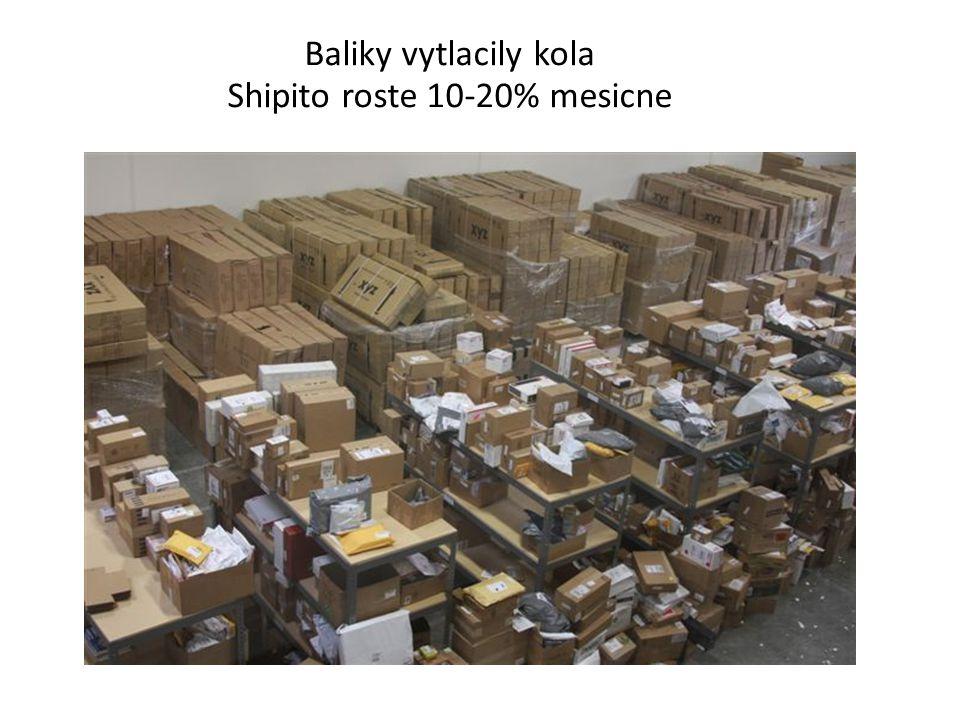 Baliky vytlacily kola Shipito roste 10-20% mesicne