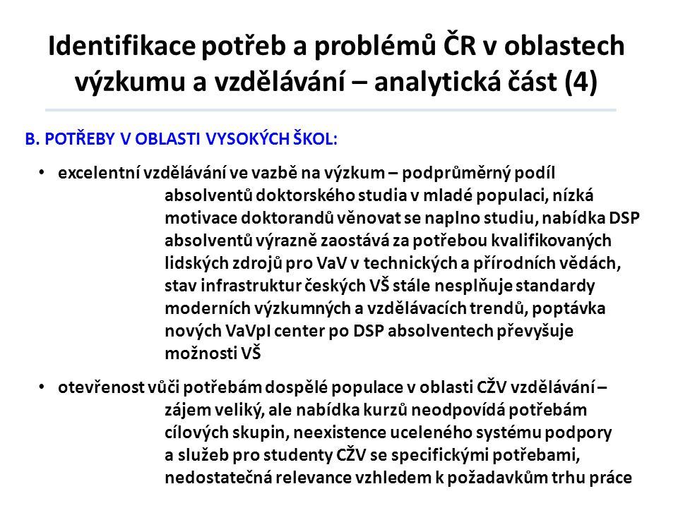 Identifikace potřeb a problémů ČR v oblastech výzkumu a vzdělávání – analytická část (4)
