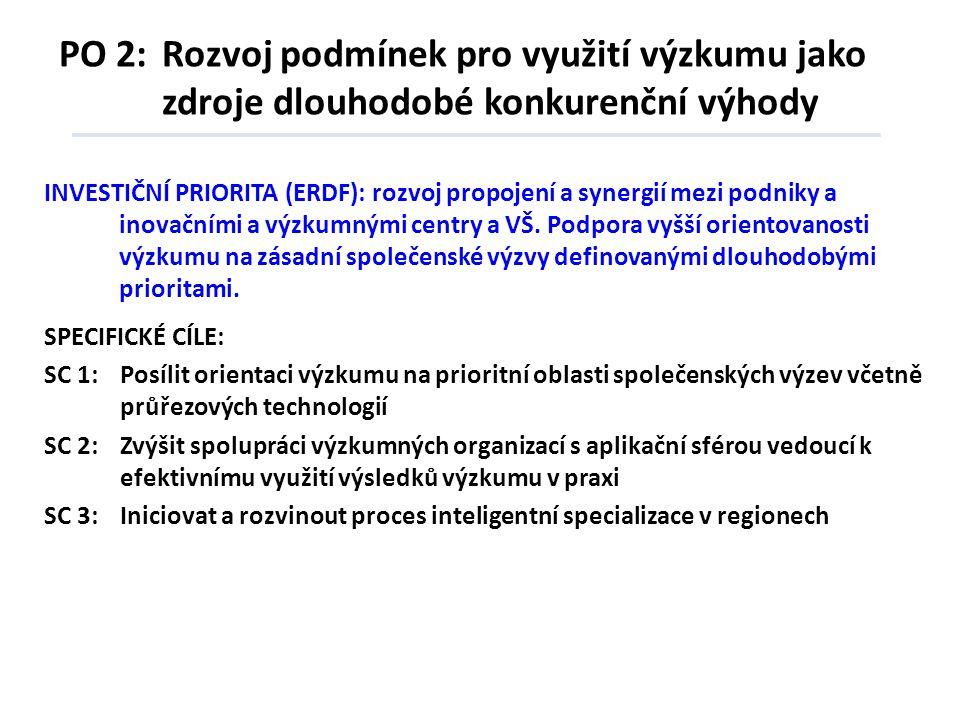 PO 2: Rozvoj podmínek pro využití výzkumu jako zdroje dlouhodobé konkurenční výhody