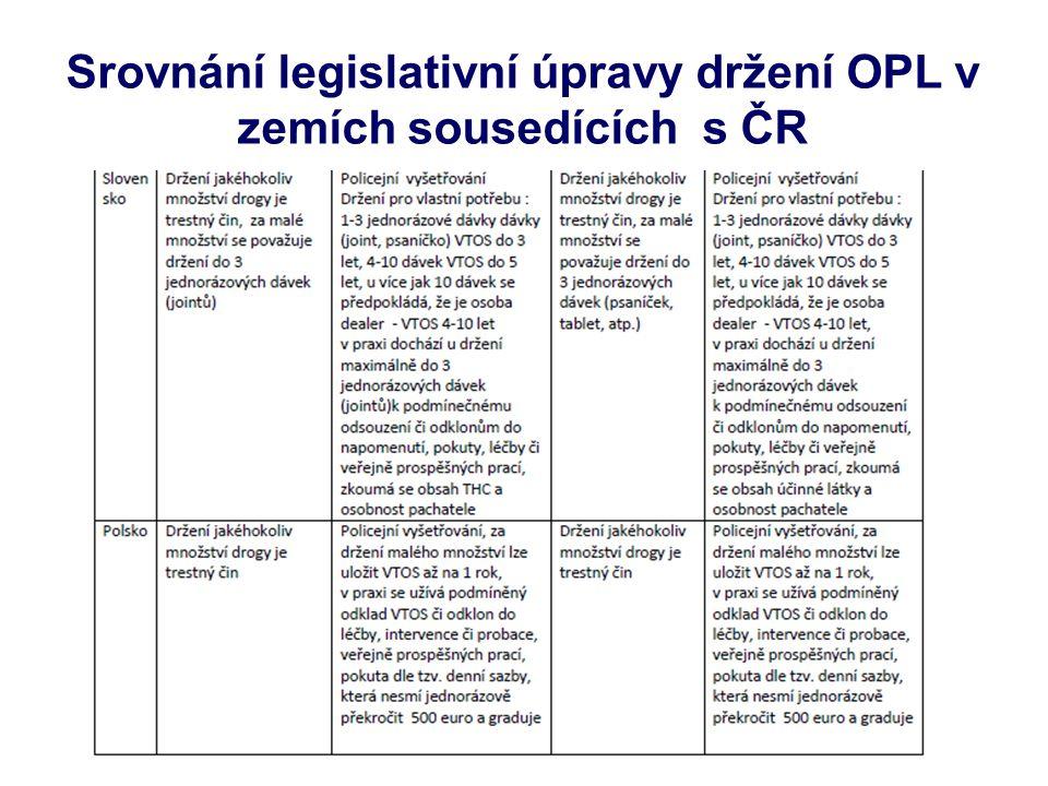 Srovnání legislativní úpravy držení OPL v zemích sousedících s ČR