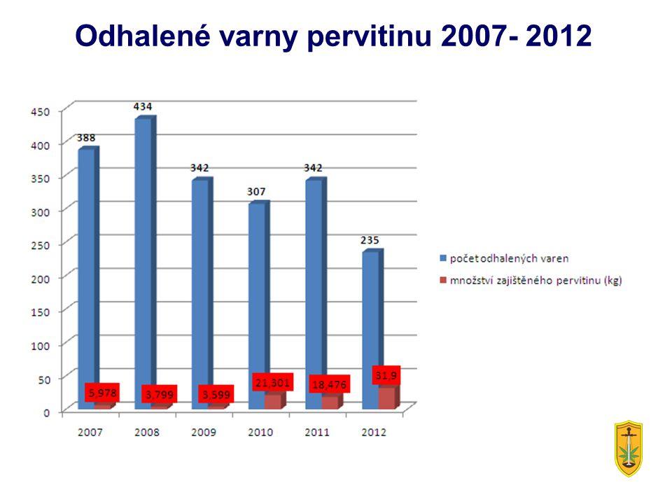 Odhalené varny pervitinu 2007- 2012