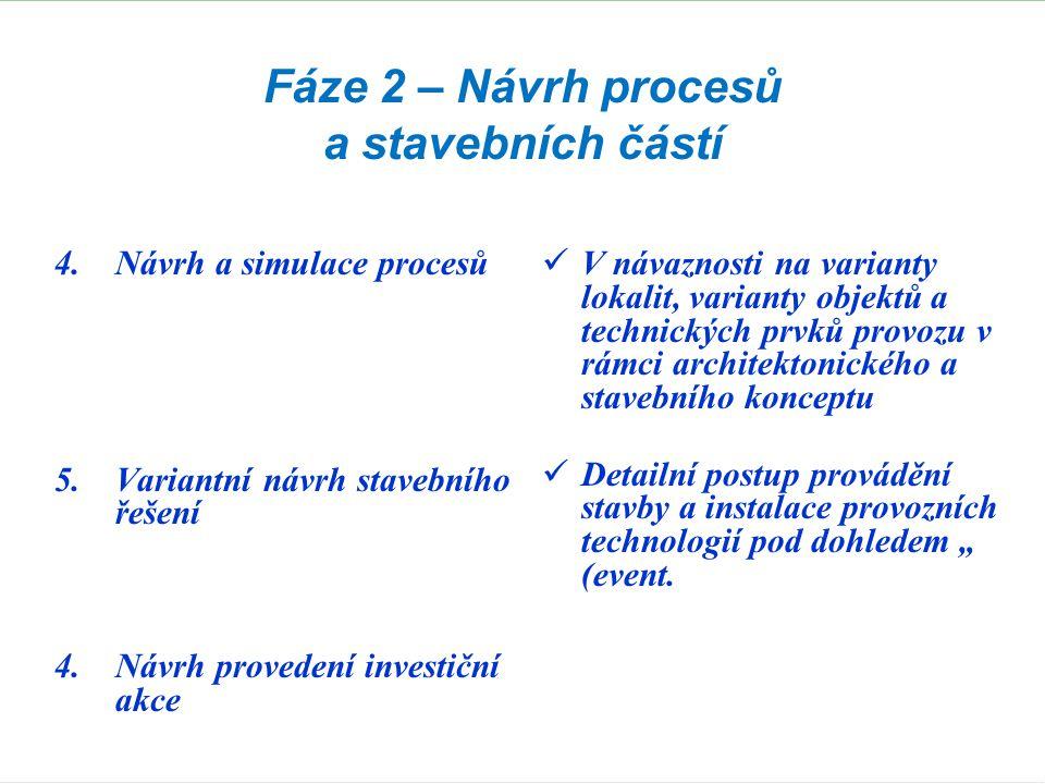 Fáze 2 – Návrh procesů a stavebních částí