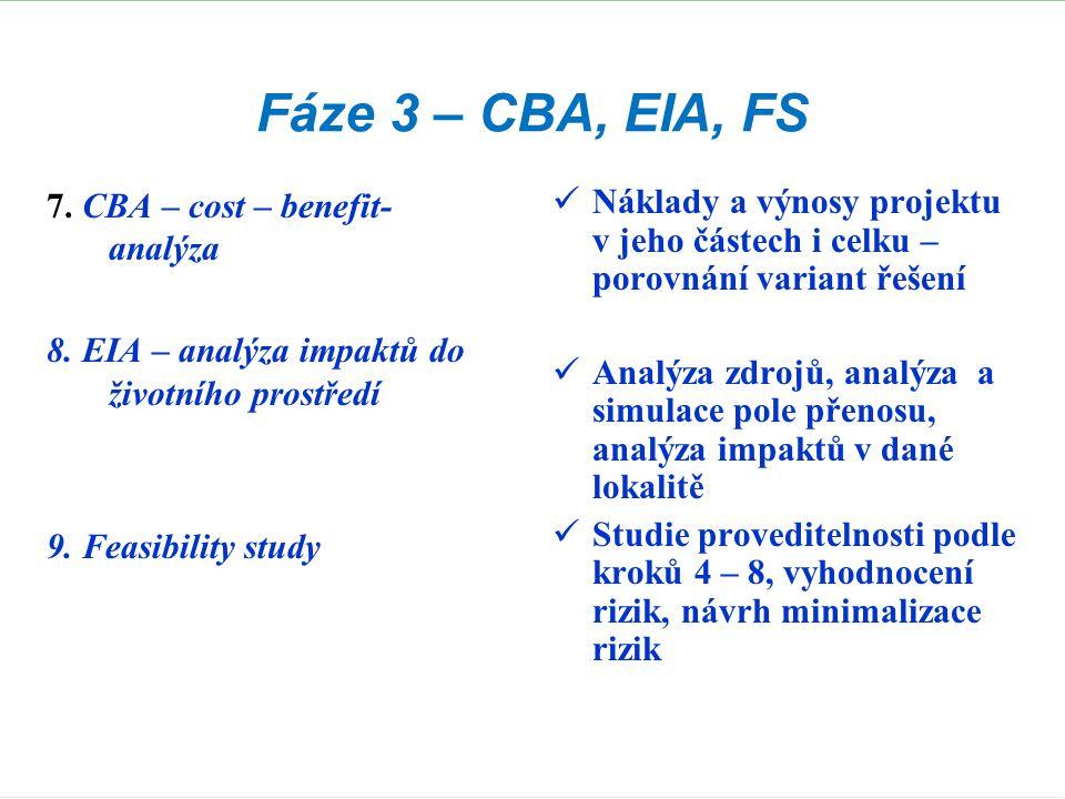 Fáze 3 – CBA, EIA, FS 7. CBA – cost – benefit- analýza