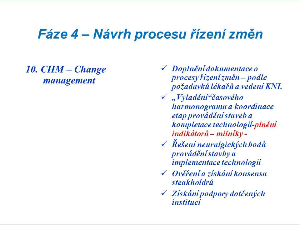 Fáze 4 – Návrh procesu řízení změn