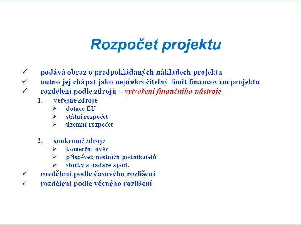 Rozpočet projektu podává obraz o předpokládaných nákladech projektu