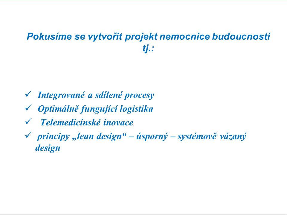 Pokusíme se vytvořit projekt nemocnice budoucnosti tj.: