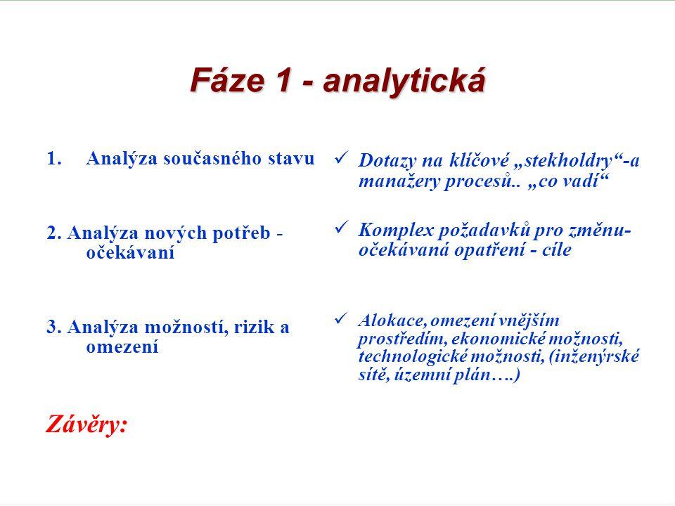 Fáze 1 - analytická Závěry: