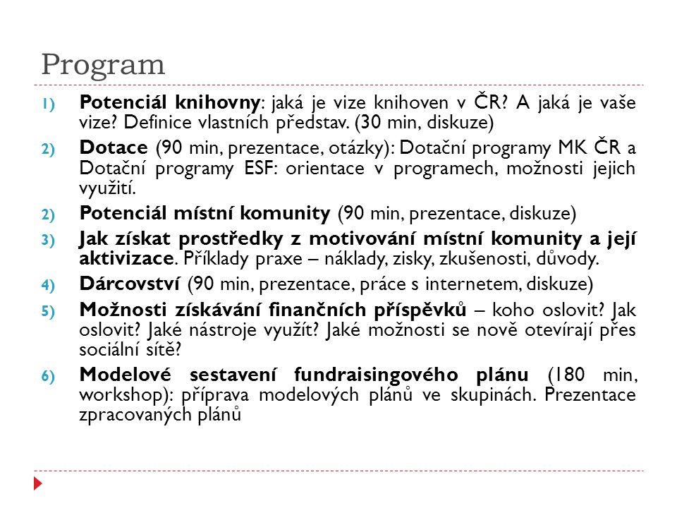 Program Potenciál knihovny: jaká je vize knihoven v ČR A jaká je vaše vize Definice vlastních představ. (30 min, diskuze)